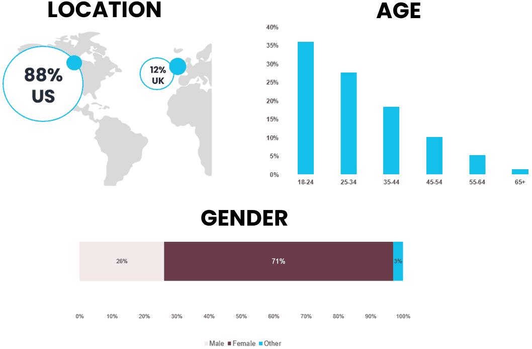Demographics_1
